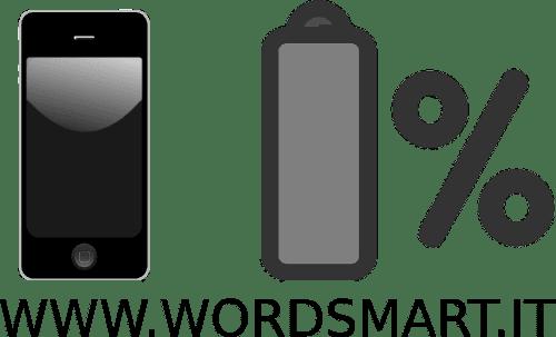 Percentuale Utilizzo Batteria iPhone iOS 8