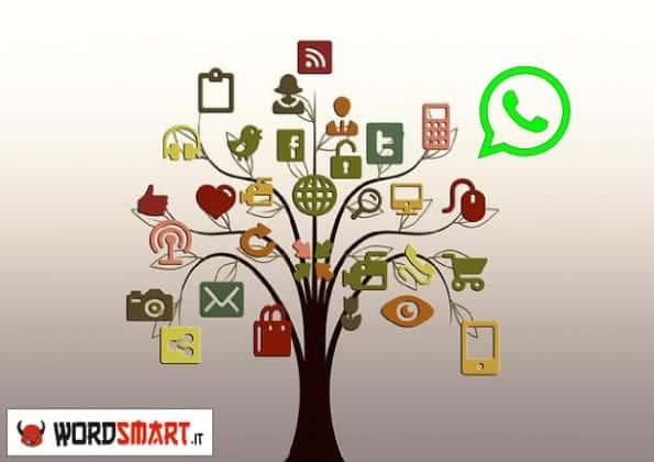 inviare link su WhatsApp