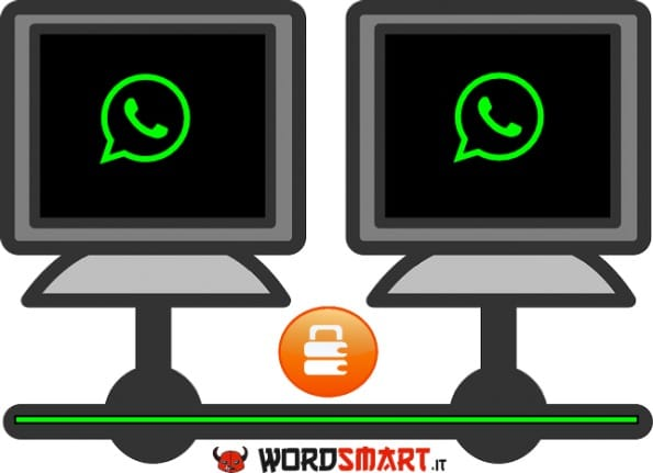 Come inviare file su WhatsApp in anonimo
