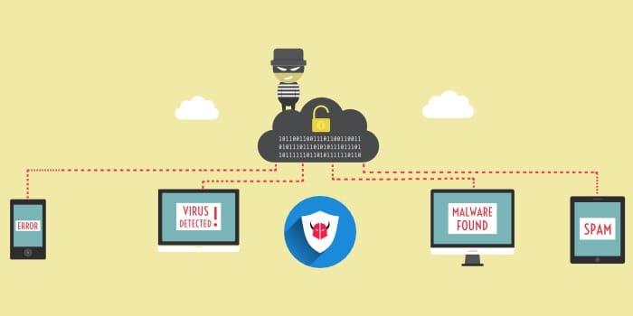 installare anti-ransomware protezione malware antivirus