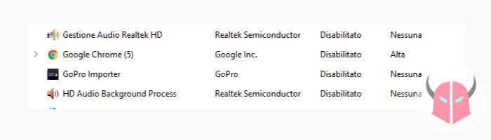 risolvere mouse bloccato Windows 10 disattivare Realtek