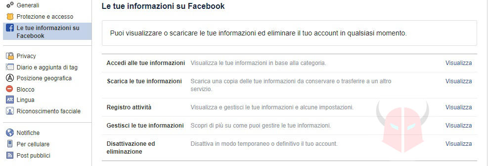 come eliminare account Facebook disattivazione definitiva
