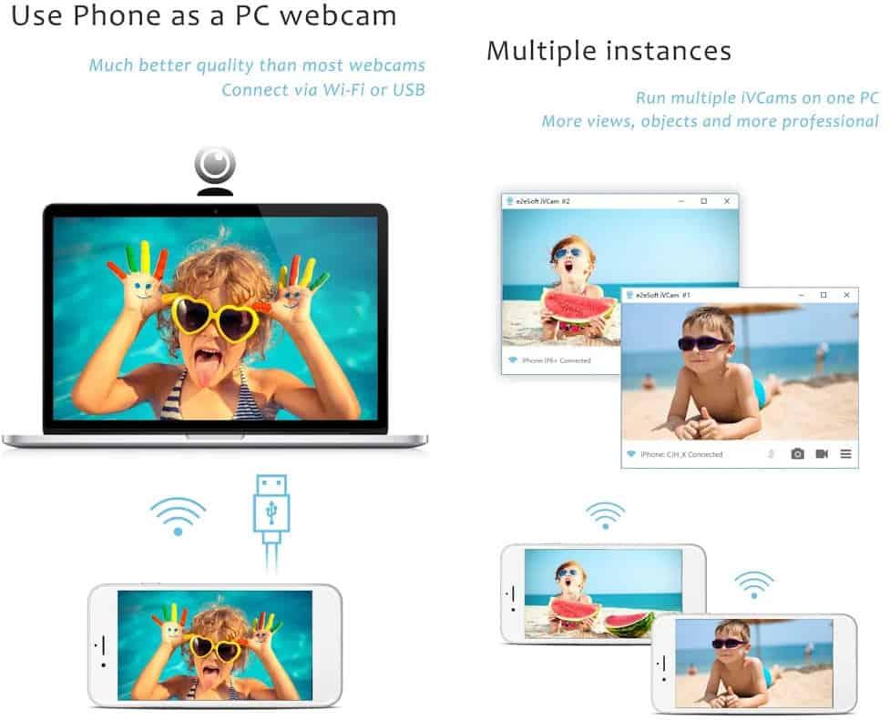 come usare lo smartphone come webcam app iVCam per Android