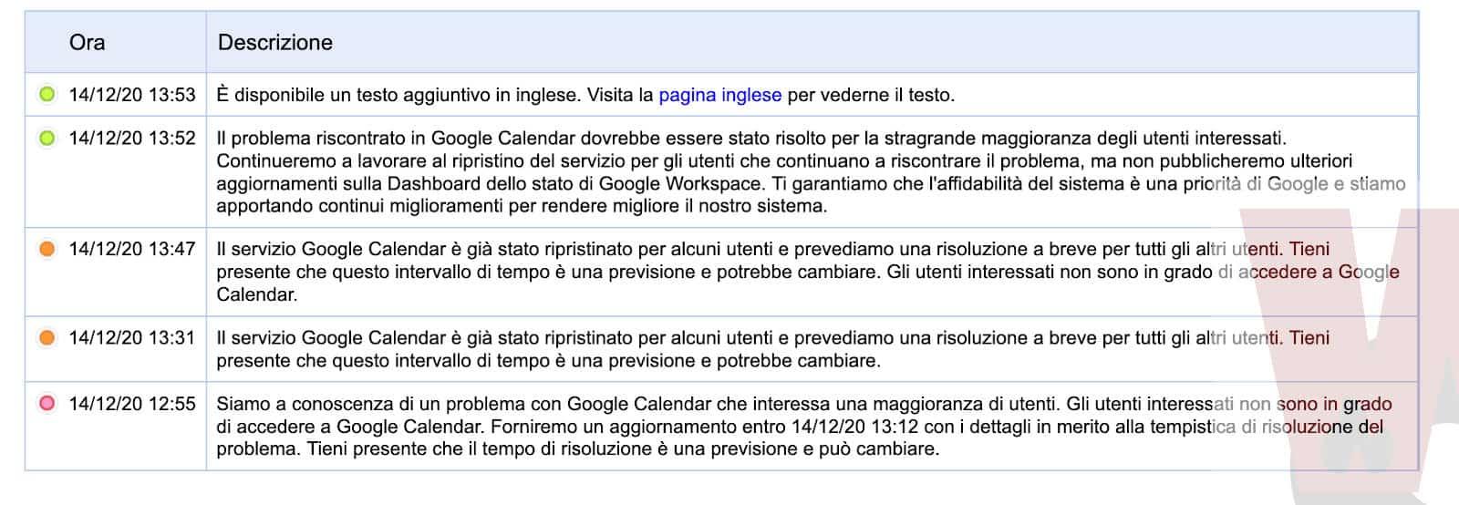 dashboard servizi Google dettaglio stato