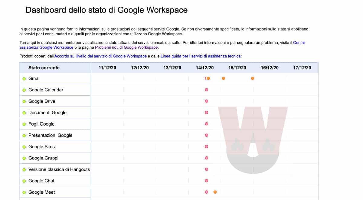 dashboard che mostra lo stato dei servizi Google